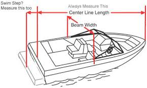 How to Measure- Boat Shipping International, Inc.